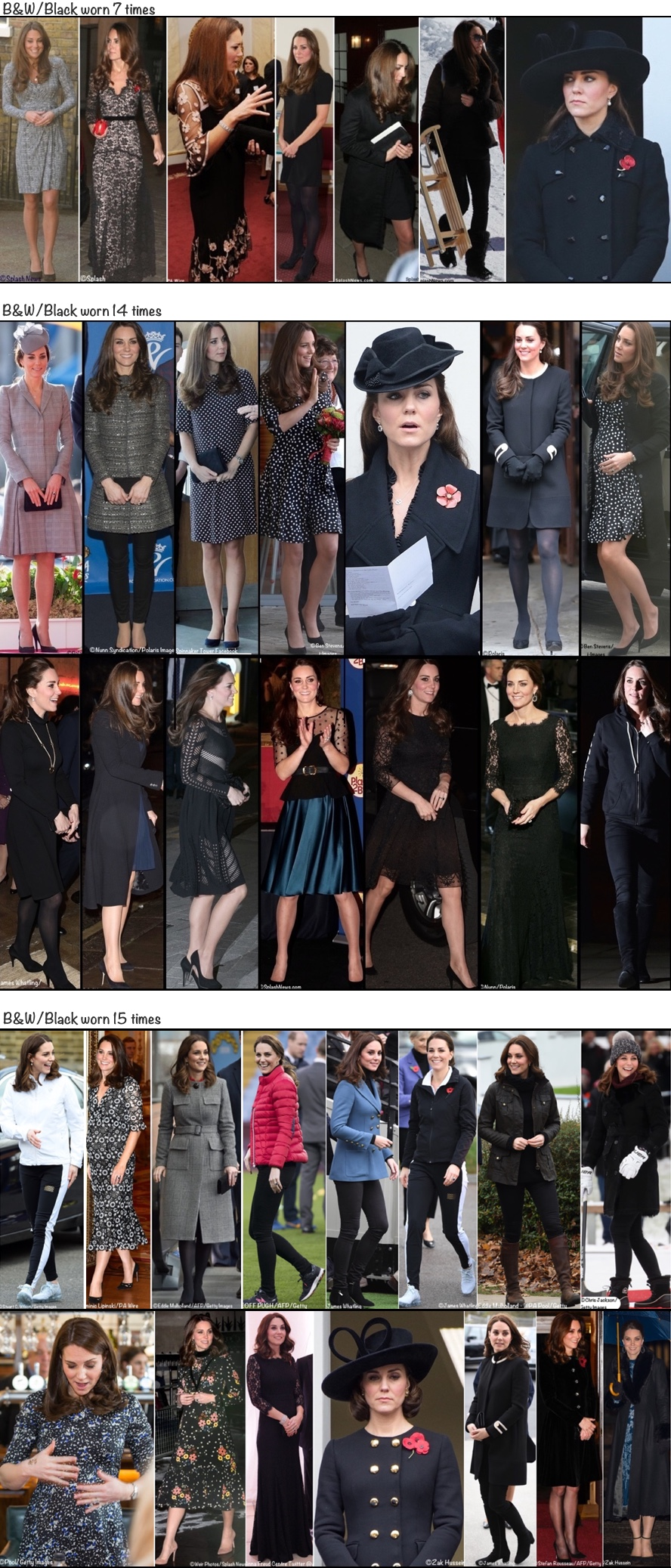 1d50704d6f3 The Colors of Kate s Third Maternity Wardrobe - What Kate Wore